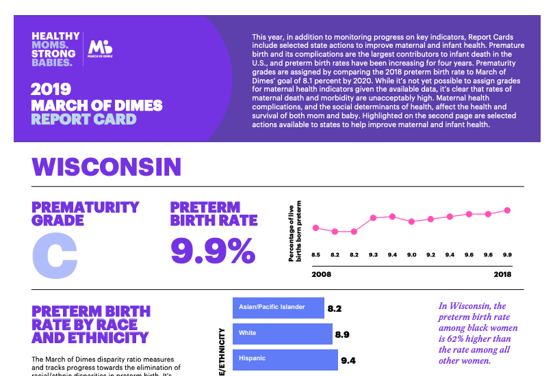 Milwaukee receives F for preterm birth rates, Wisconsin a C in new report