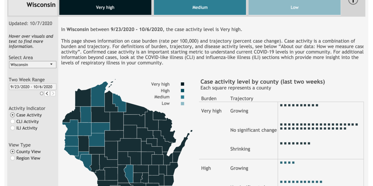 More Than Three Quarters Of Wisconsin Counties Seeing Very High Covid 19 Burden Wisconsin Health News