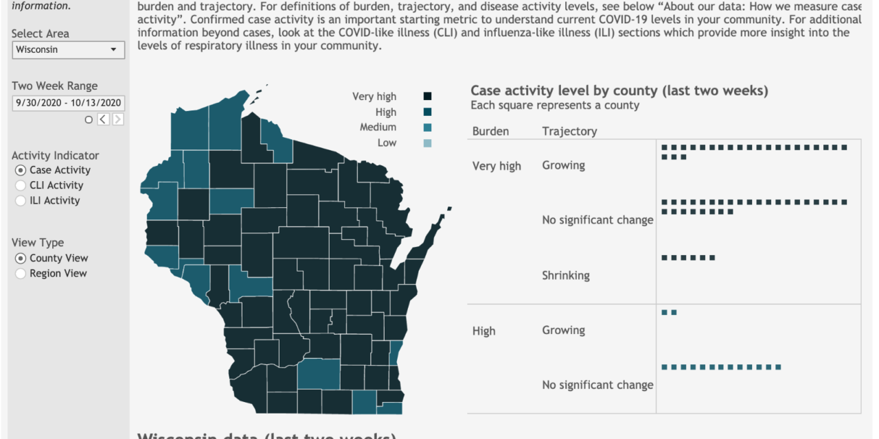 Wisconsin sets another COVID-19 hospitalization record