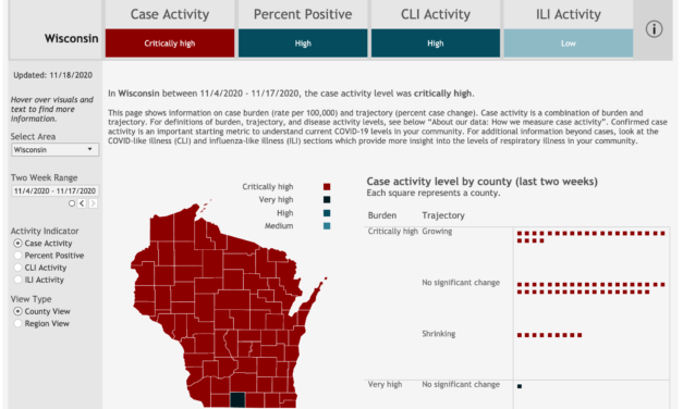 DHS: 71 counties at critically high levels of COVID-19 activity