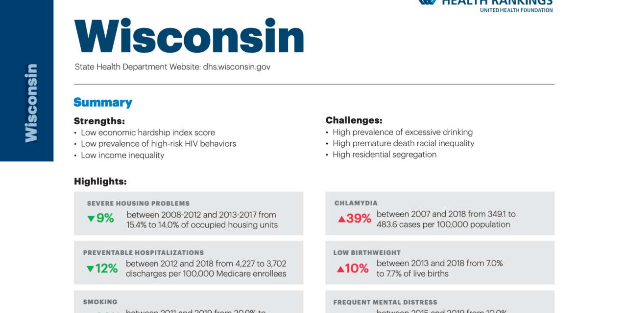 Reworked annual report sees positive trends, challenges in pre-COVID health of Wisconsinites