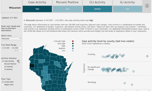DHS: 88 Wisconsin children have developed rare, serious condition related to COVID-19