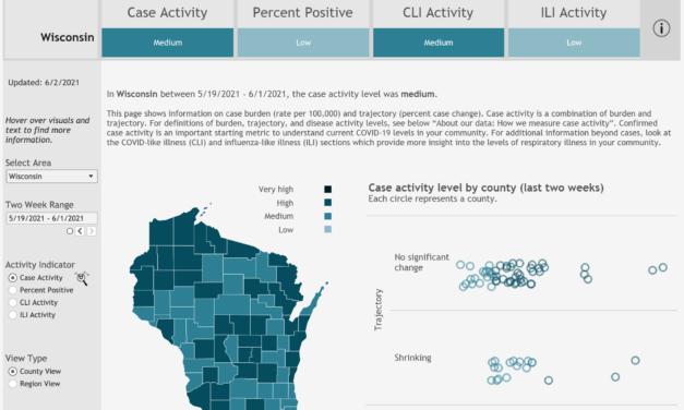 Wisconsin's COVID-19 burden falls